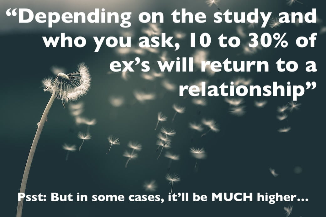 Do exes come back? Between 10 to 30% (and higher) of ex's will return to the relationship
